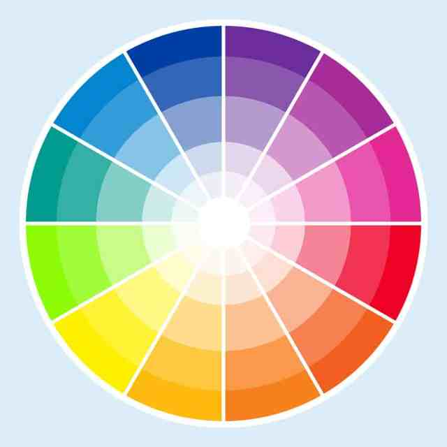 An image of a color wheel: an important tool when building graphic design philosophy.