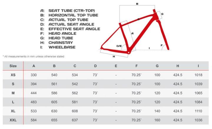 Specialized Rockhopper Mountain Bike Frame Size Chart | Frameswall.co