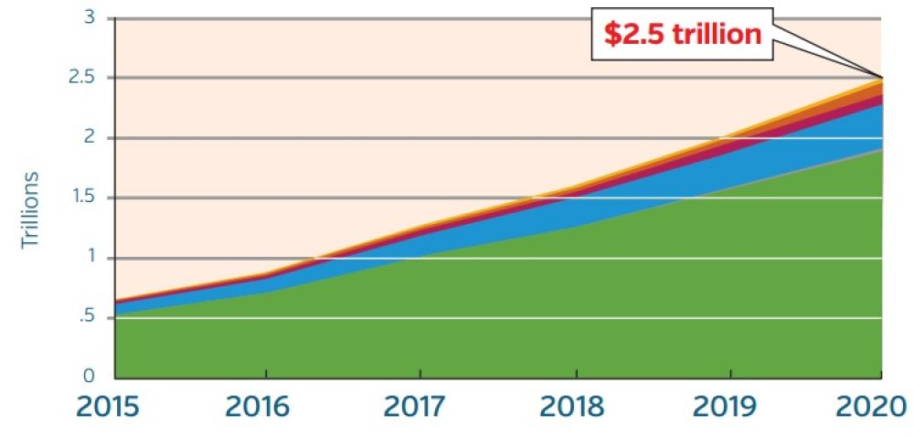 Mobile Security Breaches 2017