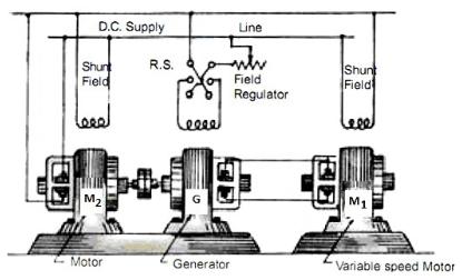 Ward-Leonard System