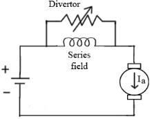 Field Divertor