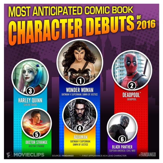Anticipated_Comic_Book_Characters_2016