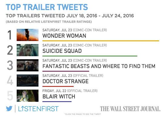 Wonder_Woman_Twitter