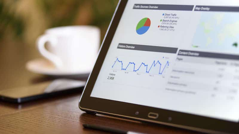 ppc marketing for dermatologists