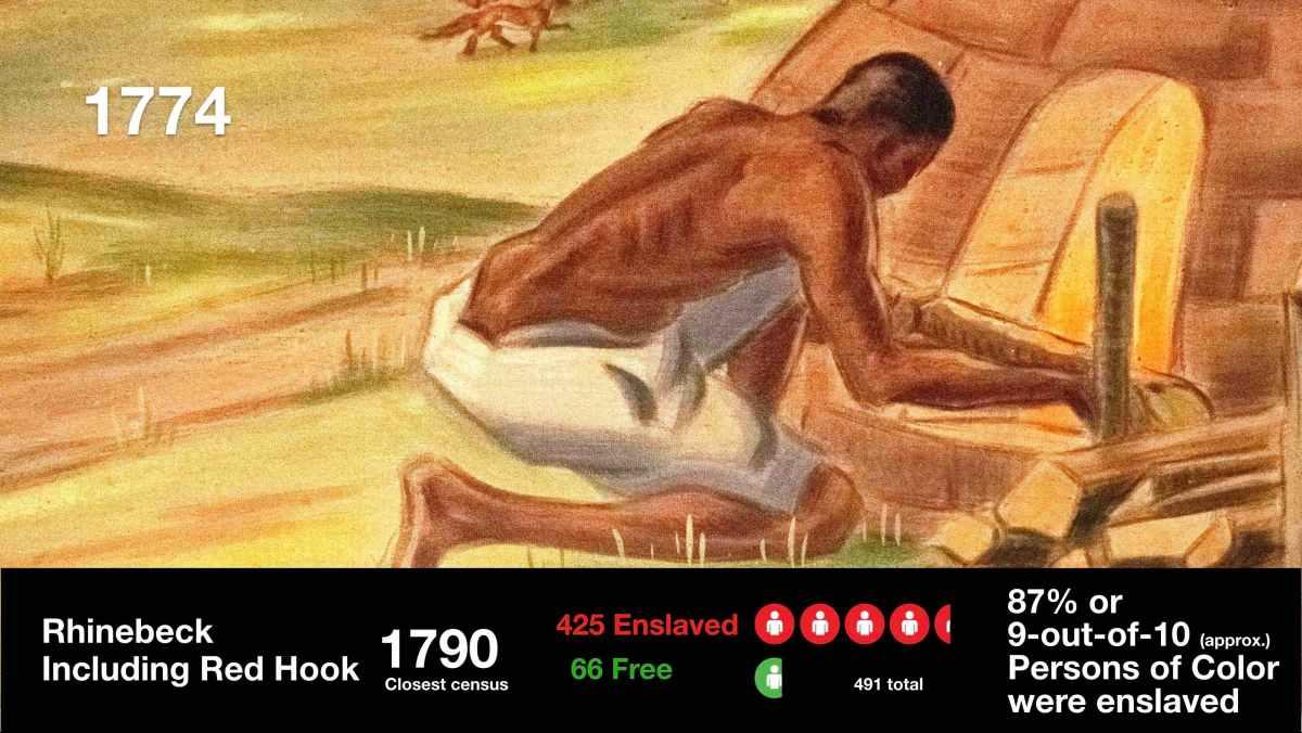 Rhinebeck PO Enslaved 01