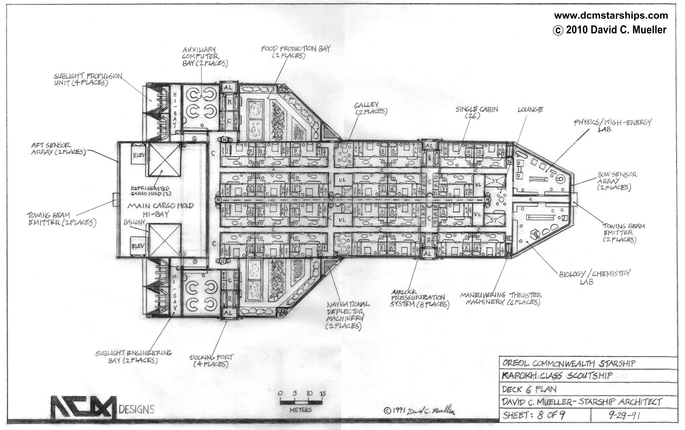 Starships Steadfast Gundalpia And Karokh Projects