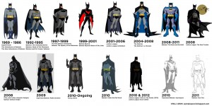The many animated iterations of Batman