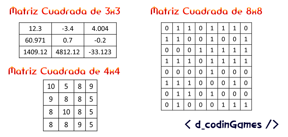 dcodinGames - Ejemplos de matrices cuadradas