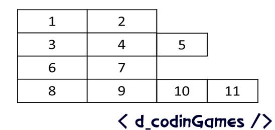 dcodinGames - Ejemplo de una matriz irregular.