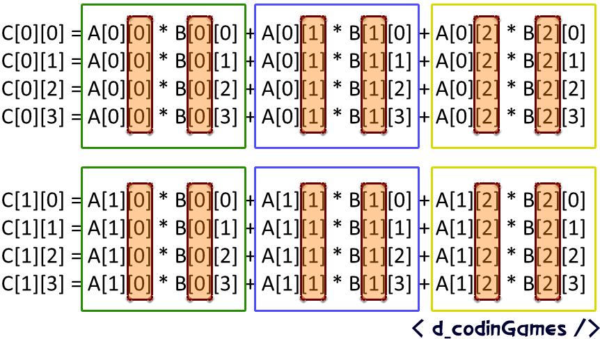 dcodinGames - Multiplicación de matrices - Encontrando el tercer índice.