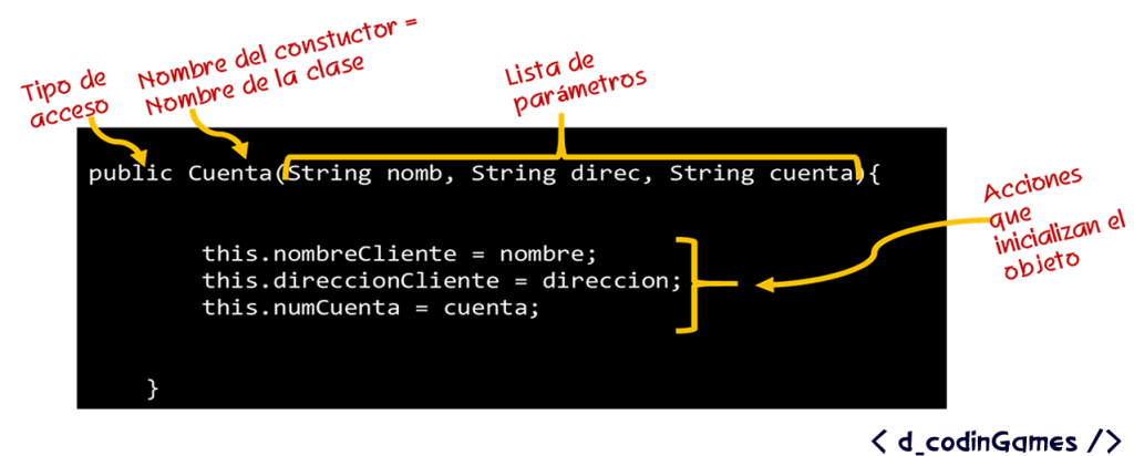 dCodinGames - El método constructor