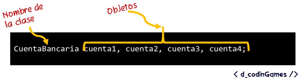 dCodinGames - Declaración de objetos