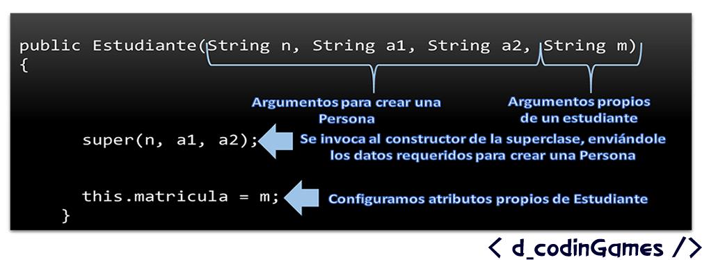 dCodinGames - El constructor de la subclase.