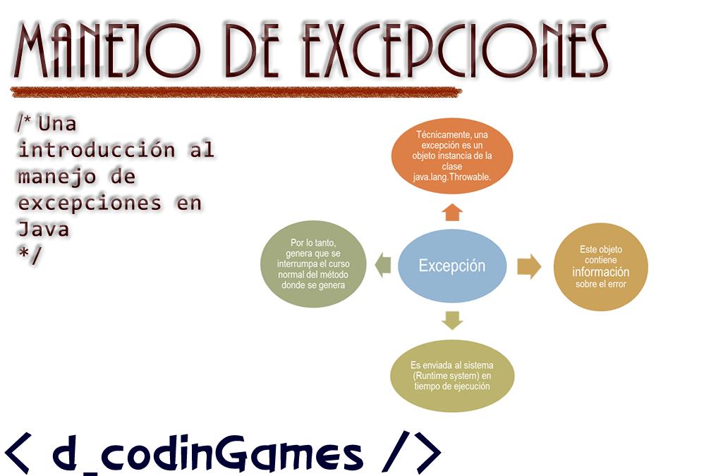 dCodinGames - Manejo de Excepciones