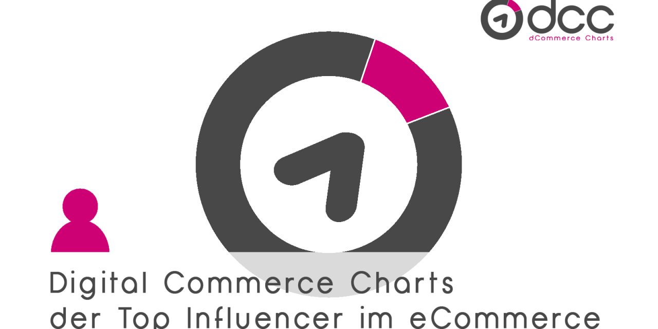 DCOMMERCE INFLUENCER CHARTS 06.2020