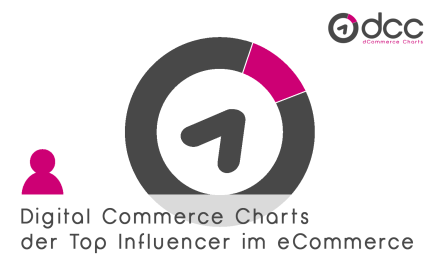 DCOMMERCE INFLUENCER CHARTS 20.2020
