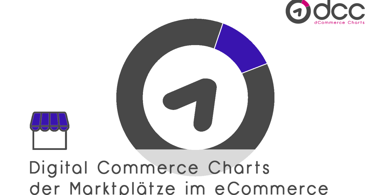 DCOMMERCE MARKETPLACE CHARTS 11.2020