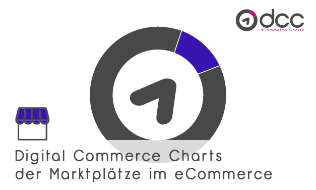DCOMMERCE MARKETPLACE CHARTS 10.2020