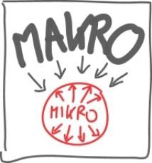 Pentingkah Makro dan Mikro Ekonomi Untuk Bisnis???