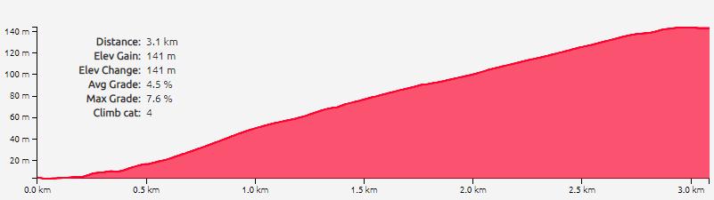 box-hill-profile