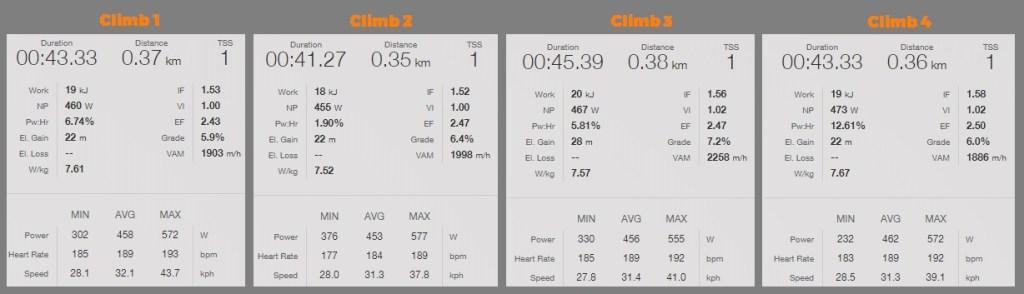 kcl-round3-climb-data