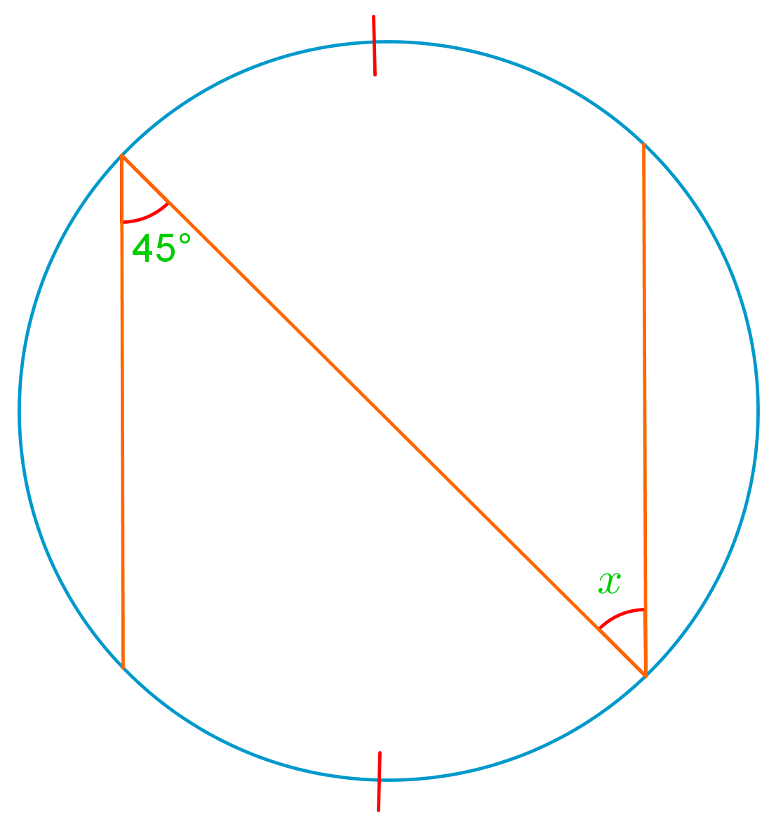 Learn Proofs For Inscribed Angles