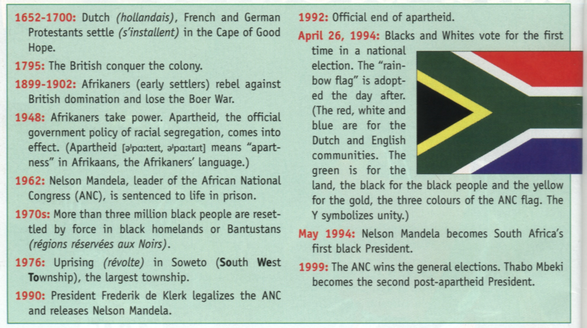 New Year S Resolutions South Africa S History