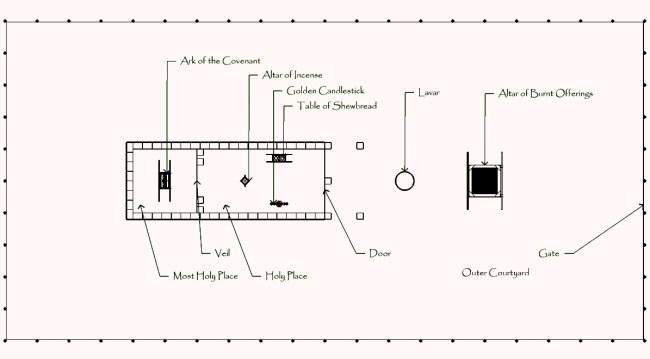 Tabernacle floorplan