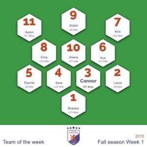 Academy Team of the week 1
