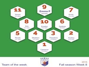 Team of the Week 8