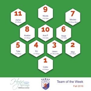 hope-springs-team-of-the-week-6