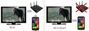 Wi-Fi dan Wi-Fi Direct
