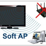 DLNA via Soft AP-2
