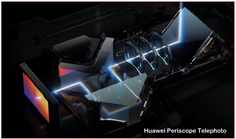 Huawei Periscope Telephoto Camera