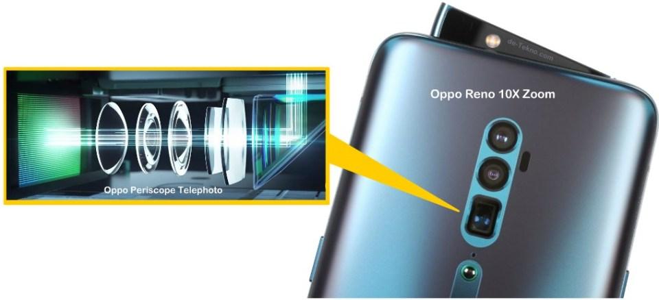 Oppo Reno 10X Zoom Periscope Telephoto