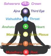 Chakren, Meditation und Schönheit