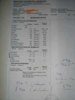 Prostata mit Rohkost heilen PSA-Test Nr.2 auf Rohkost