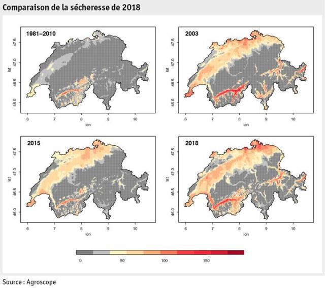 Dürre im Vergleich von 2018