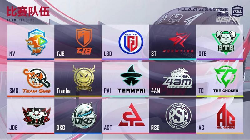 PEL 2021 Saison 2 Woche 4 Finale Teams