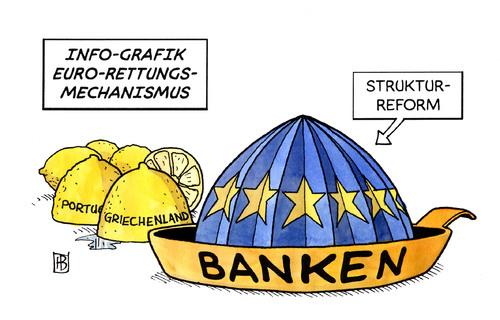 Cartoon: Euro-Gipfel (medium) by harm tagged euro,gipfel,eu,banken,zitronen,auspressen,zinsen,griechenland,portugal,deutschland,rettungsschirm,spekulation,schulden,euro,gipfel,eu,banken,zitronen,auspressen,zinsen,griechenland,portugal,deutschland,rettungsschirm,spekulation,schulden