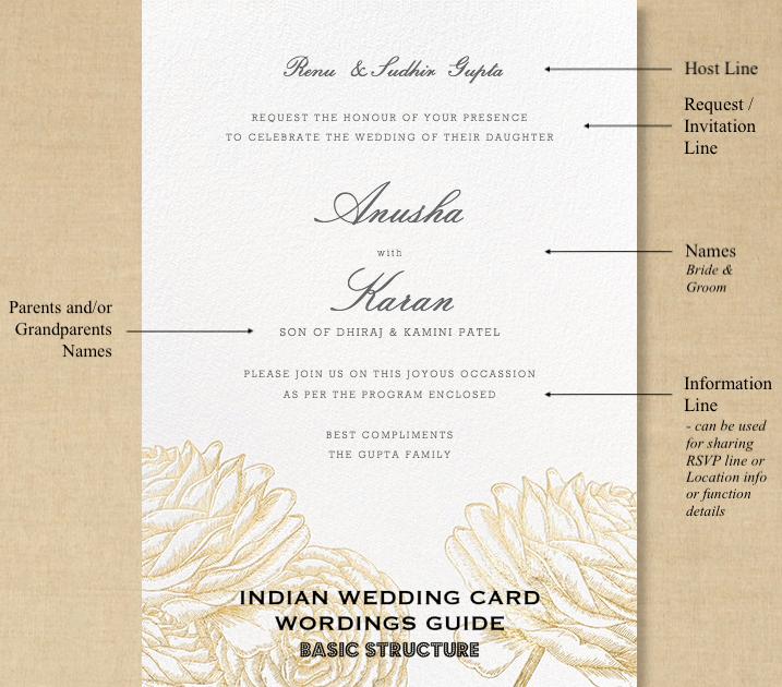 Invitation Sample Wedding Content