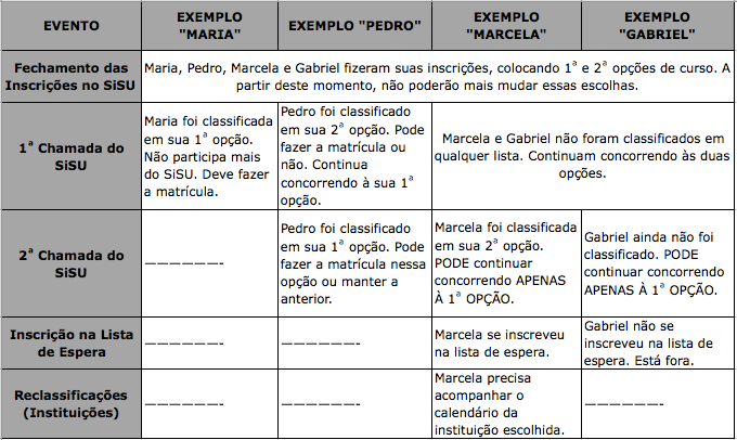 tabela1sisu