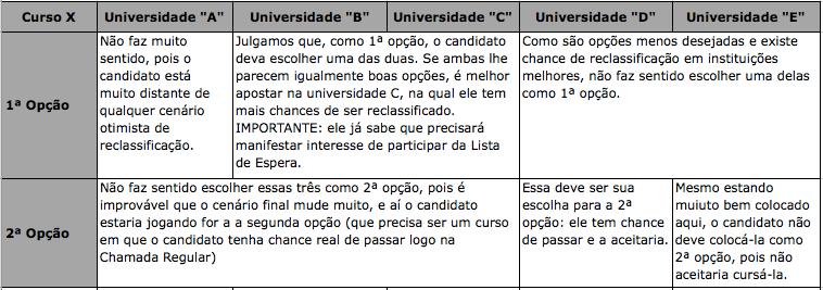 tabela3sisu