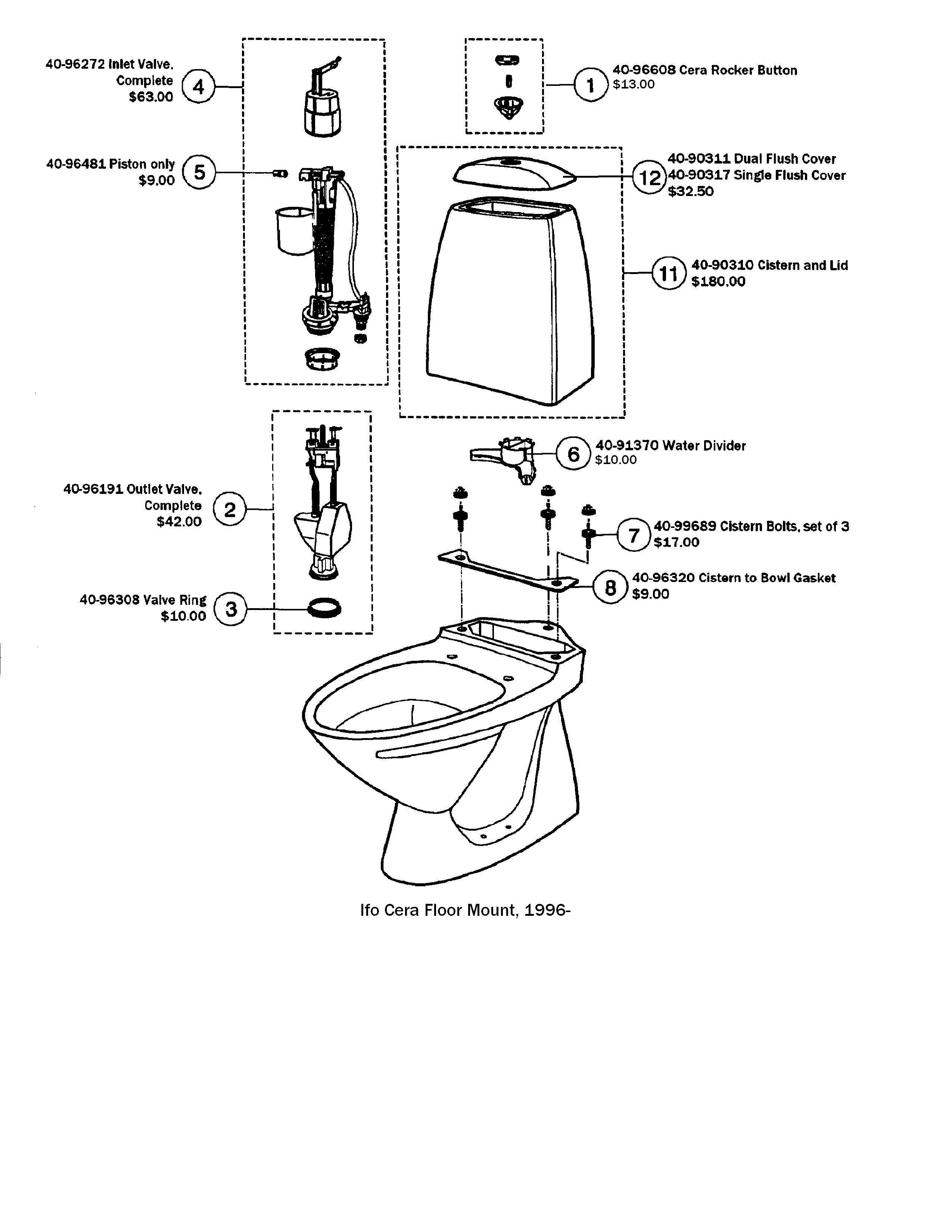 Ifo Cera Cistern Fasteners Set Of Three Dea Bathroom