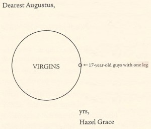 The fault in our stars - venn diagram