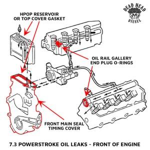 FIXING 73 Powerstroke COMMON OIL LEAKS | Dead Head Diesel