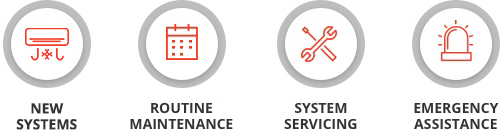 routine maintenance, system servicing, emergency assistance