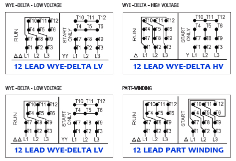 Three Phase Electric Motor Wiring Diagrams – Dealers