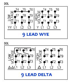 wye delta – Dealers Industrial Equipment Blog