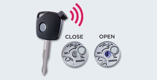 finogrande_ADVANCE-KEY-SYSTEM